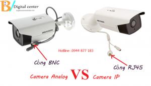 camera ip camera analog