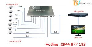Hướng dẫn lắp đặt camera quan sát bộ camera IP